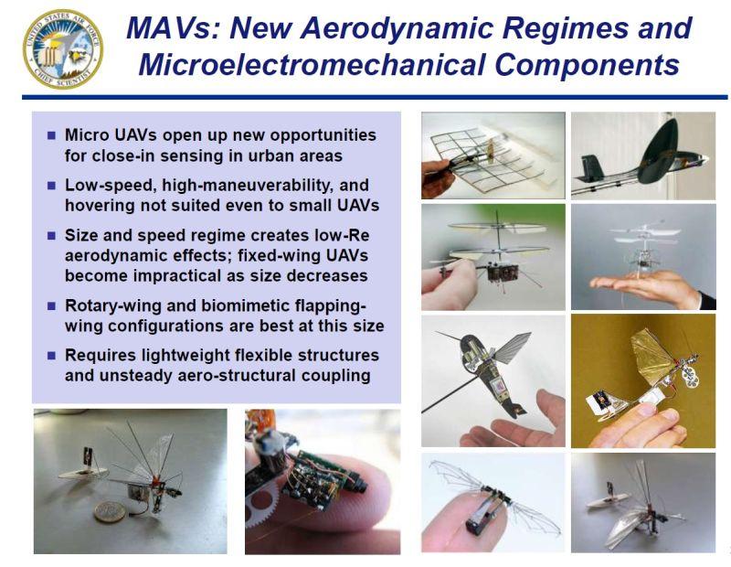 nano drones walmart