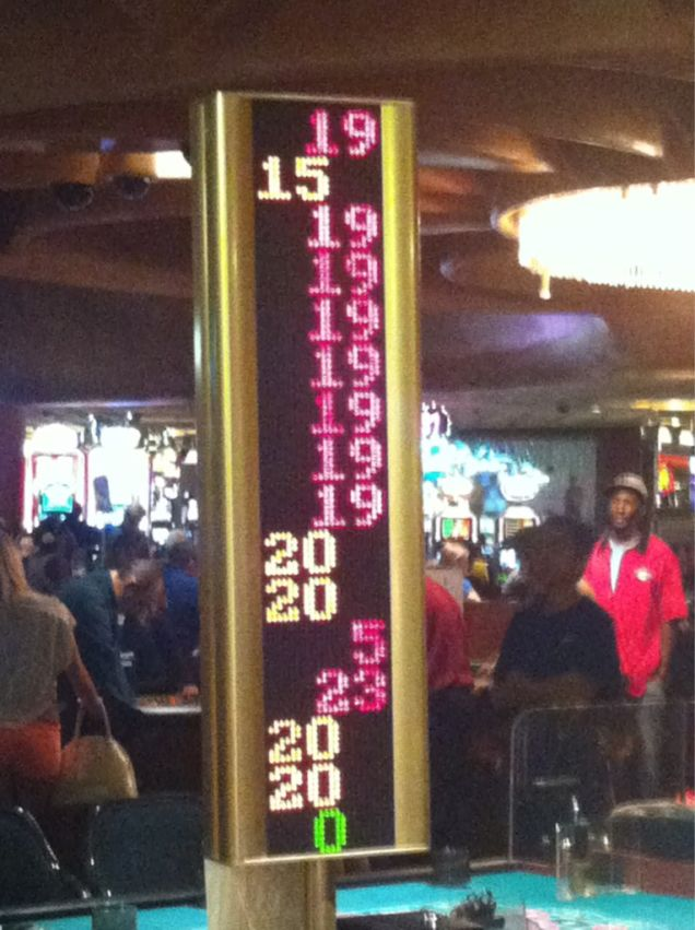 Gambling board kwazulu natal