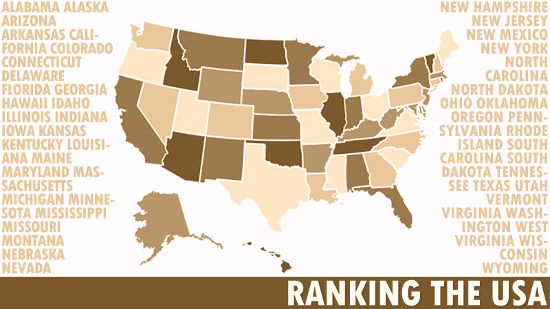 travel nation ranking united states america from best worst
