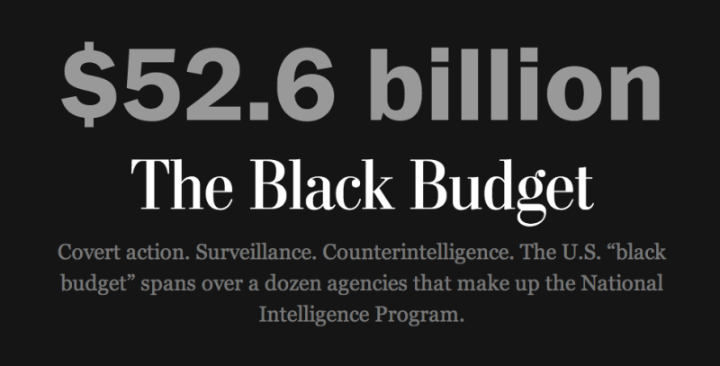 New Snowden Leak Shows the Insane Amount of Money We Spend on Spying