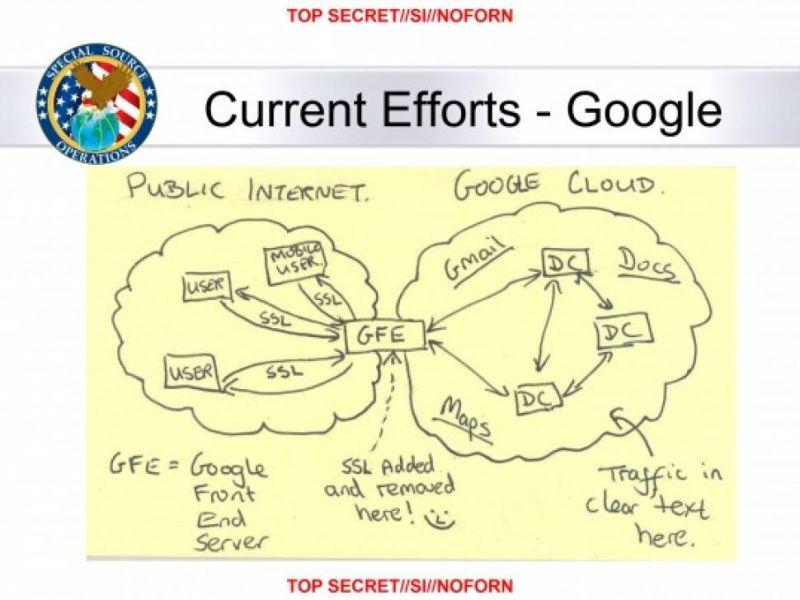 Google yahoo facebook nsa hookups
