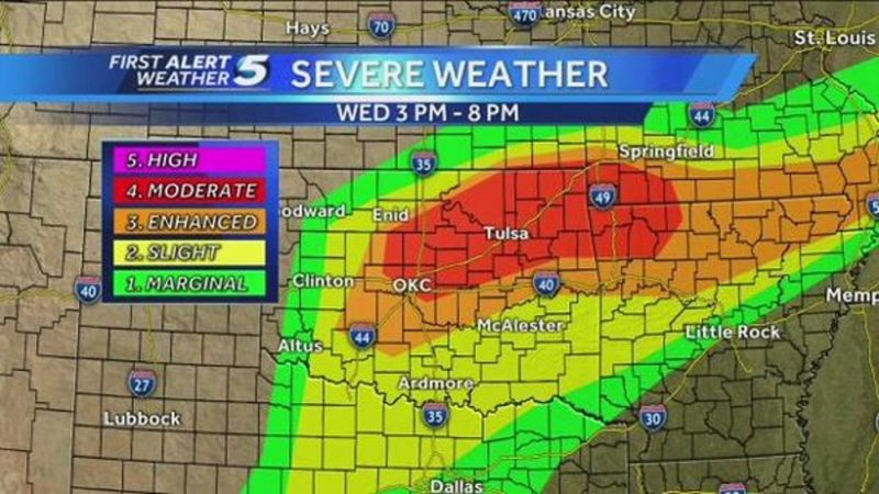 Do Television Meteorologists Have a Responsibility to Prevent Confusion?