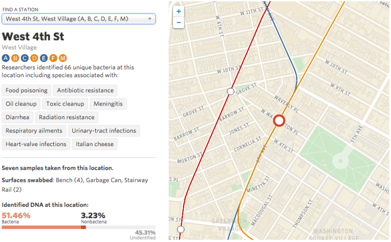 interactive map tells you exactly which germs are at nycs subway stops