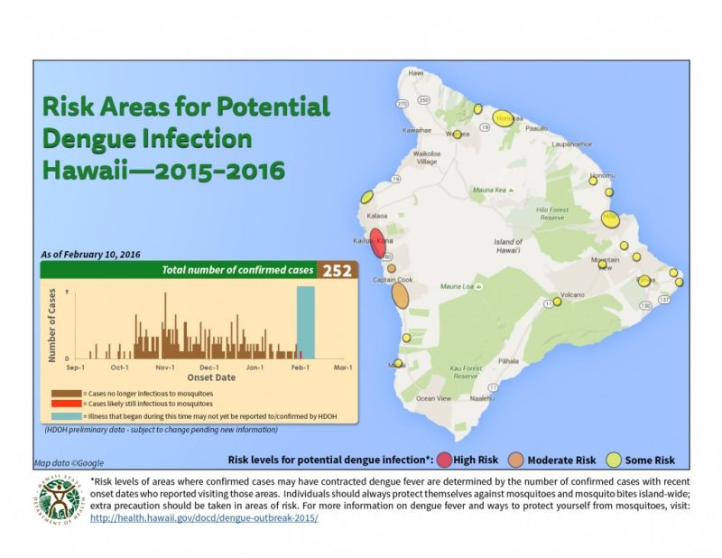 Hawaii Department Of Health Reports First Case Of Microcephaly Caused By Zika Virus In The U S Updated