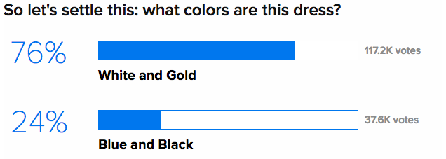Dress different colors pictures