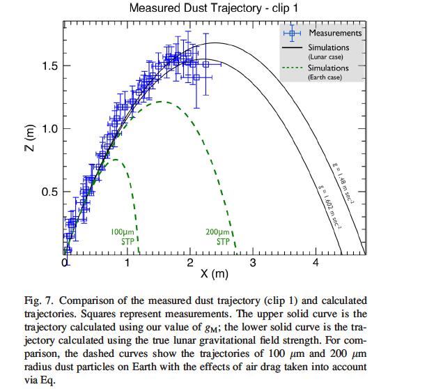 landing shining essay moon analysis