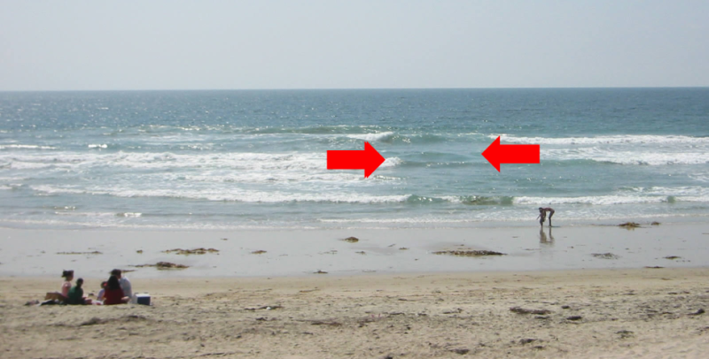 Learn How To Identify Rip Currents So You Dont Die On Spring Break