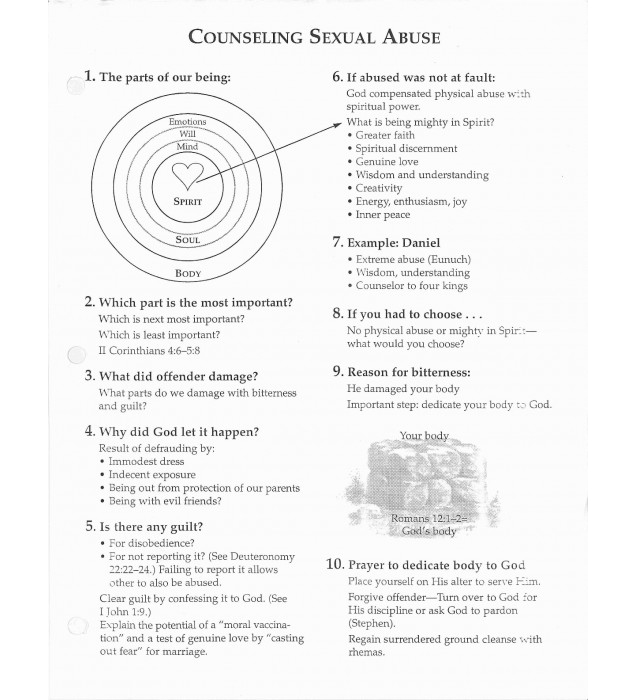 Sexuality worksheet for teens