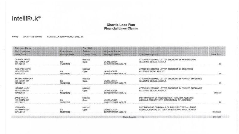 update] document shows john travolta's insurer paid at least $84,000