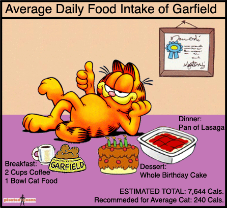 Average Daily Food Intake Of Homer Simpson Seinfeld Cast And Garfield