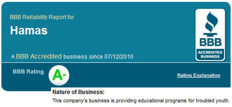 better-business-bureau — Gawker