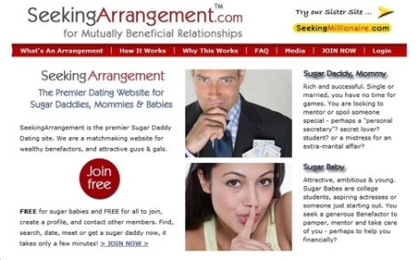 Website for dating married