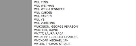 Elizabeth Wurtzel's Name Missing on Bar Exam Pass List